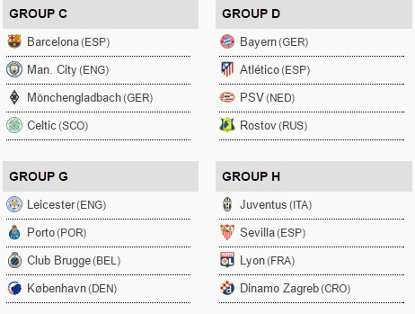 group stage UCL