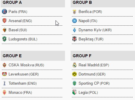 ucl group stage