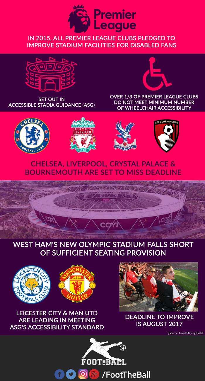 premier-leagues-falling-standard-for-disabled-fans