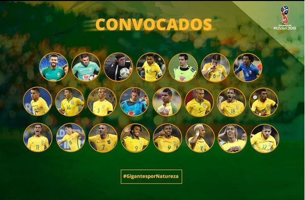 Luan Named To Brazilian Squad For World Cup Qualifiers