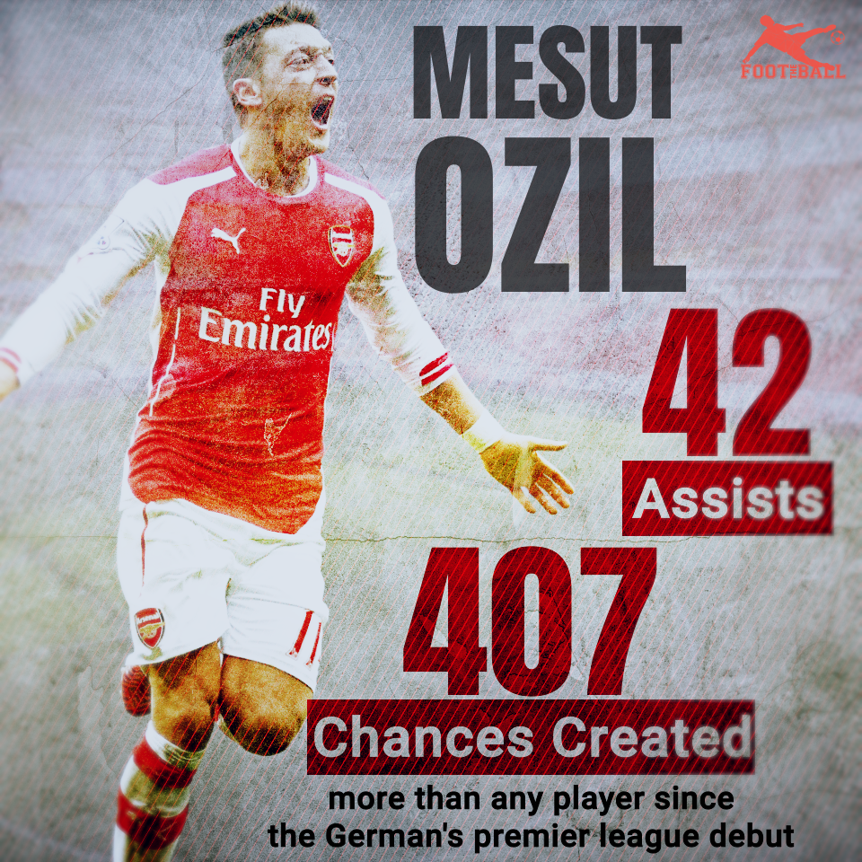 Ozil To Real Madrid? The German Playmaker Still In Contact With Zinedine Zidane