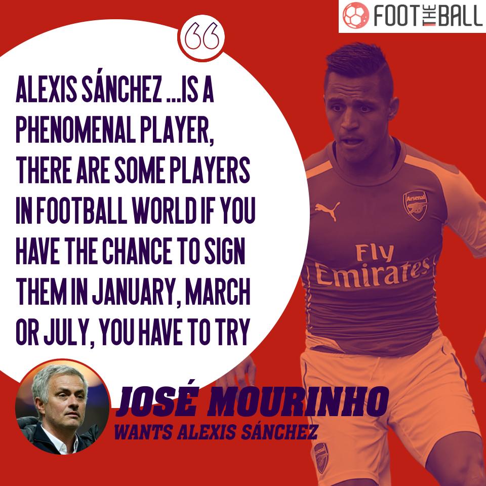 Jose Mourinho Reveals He Has Contempt For Chelsea Boss Antonio Conte