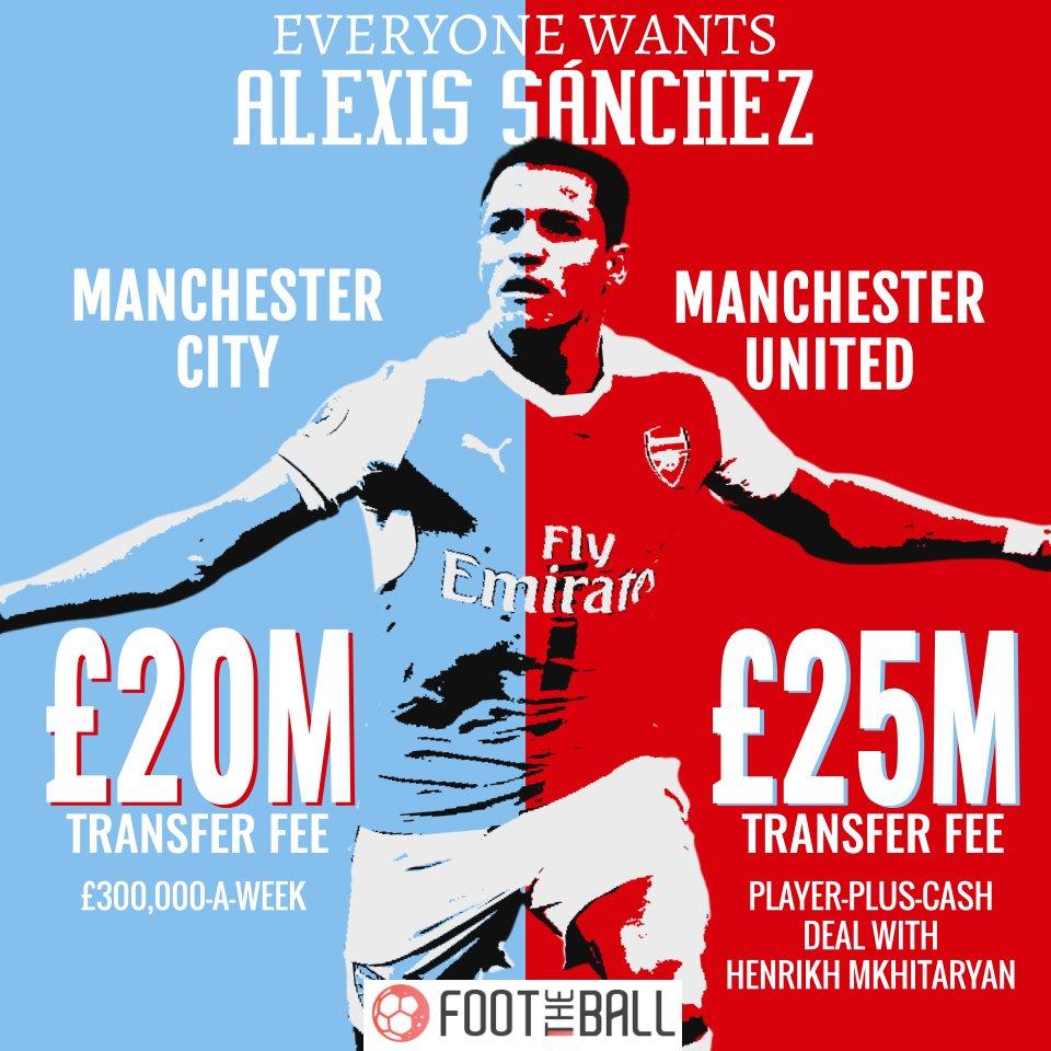 Alexis Sanchez Transfer Bombshell: Man City End Interest As Man Utd Close In On Deal