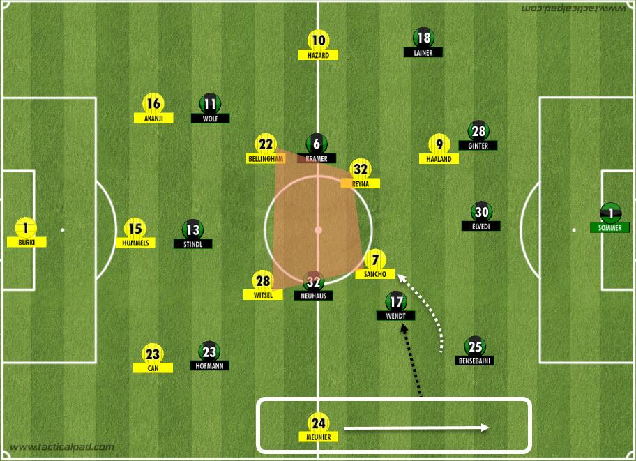 Dortmund wins the Battle of the Borussias