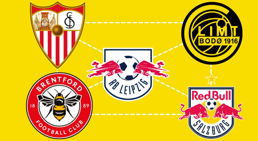 Smartest Clubs