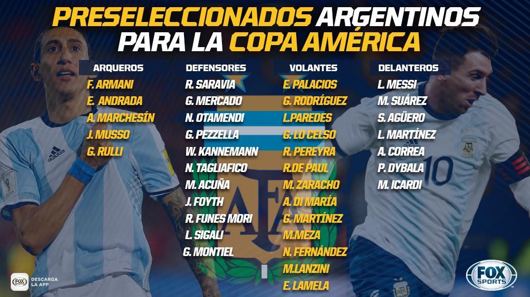 Copa America Twitter