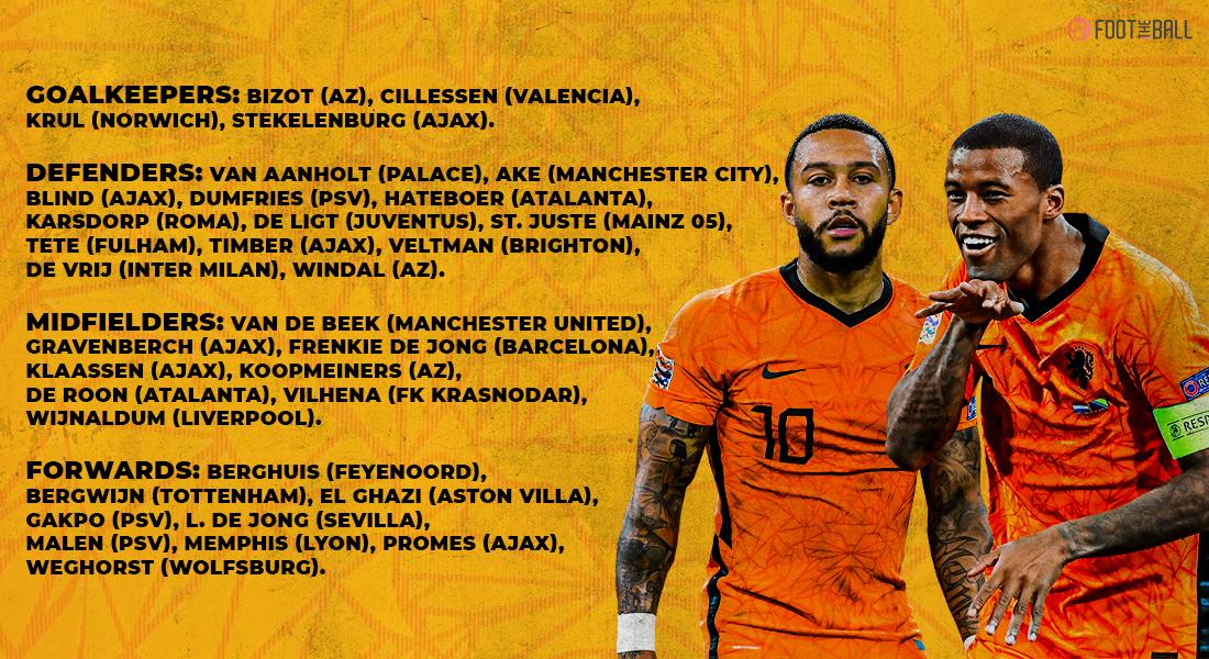 provisional netherlands euro 2020 squad