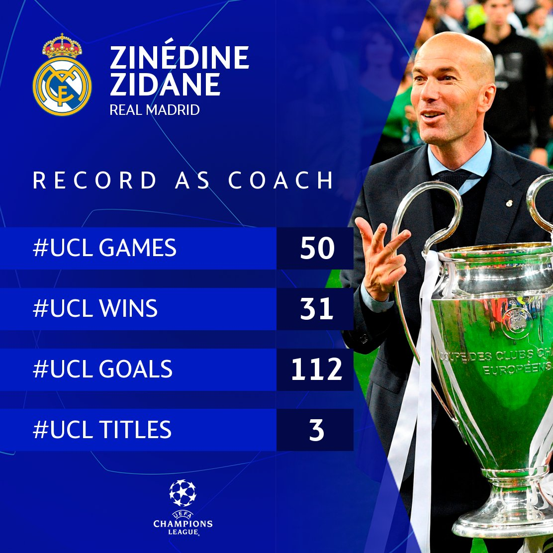 Zinedine Zidane Champions League Achievements