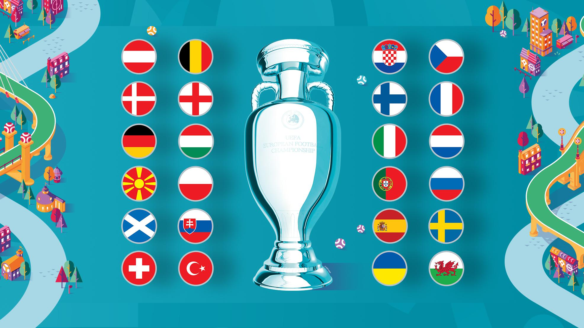 All qualified teams for the Euro 2020