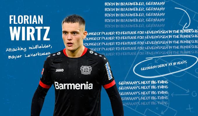 Florian Wirtz Rising Ballers