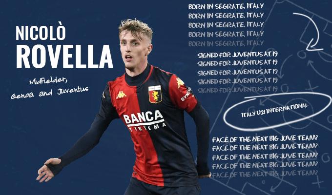 Rising Ballers - Nicolo Rovella